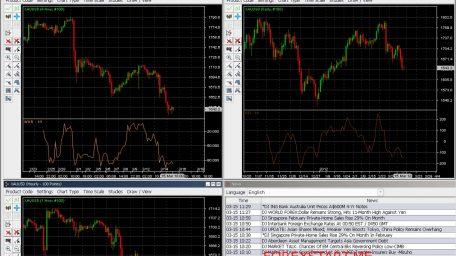 Торговая платформа MarketsTrader