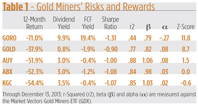 gold-mining-table1